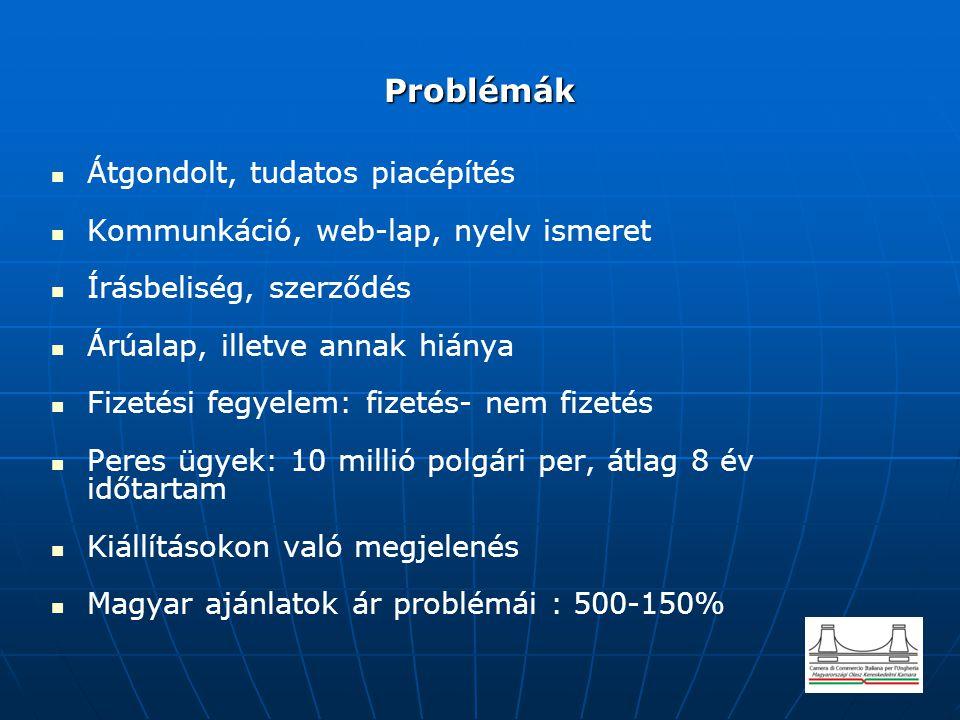 Problémák Átgondolt, tudatos piacépítés Kommunkáció, web-lap, nyelv ismeret Írásbeliség, szerződés Árúalap, illetve annak hiánya Fizetési fegyelem: fi