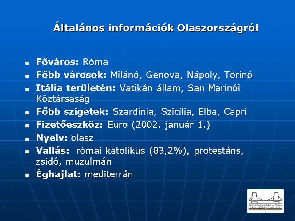 Általános információk Olaszországról Általános információk Olaszországról Főváros: Róma Főbb városok: Milánó, Genova, Nápoly, Torinó Itália területén: