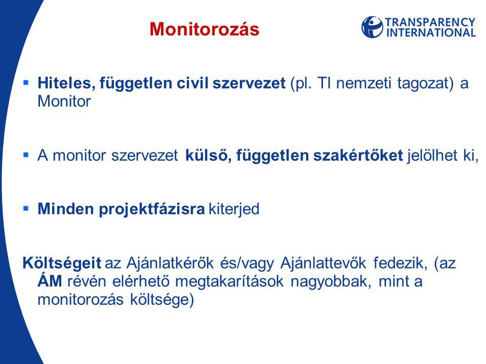 Monitorozás  Hiteles, független civil szervezet (pl.