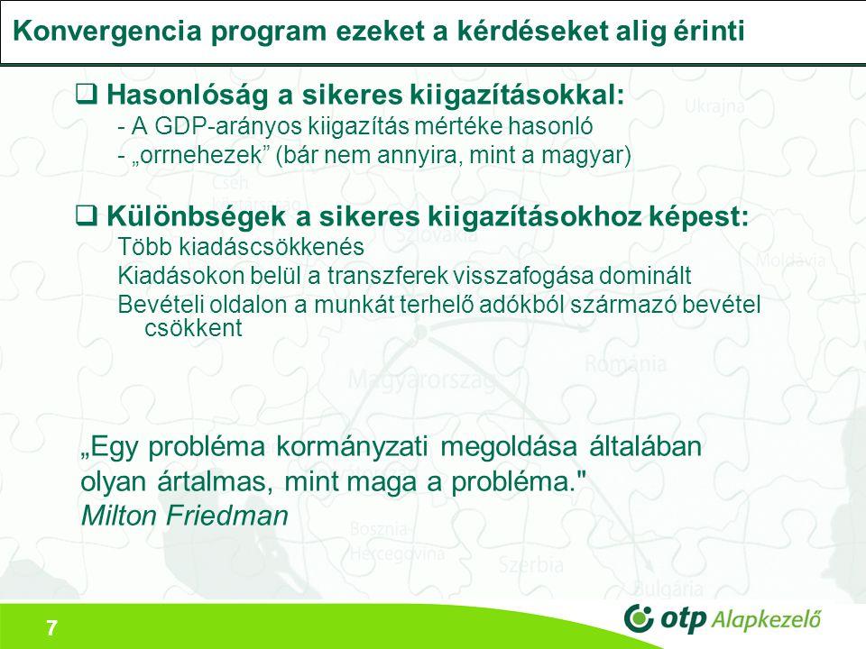 """7 Konvergencia program ezeket a kérdéseket alig érinti  Hasonlóság a sikeres kiigazításokkal: - A GDP-arányos kiigazítás mértéke hasonló - """"orrnehezek (bár nem annyira, mint a magyar)  Különbségek a sikeres kiigazításokhoz képest: Több kiadáscsökkenés Kiadásokon belül a transzferek visszafogása dominált Bevételi oldalon a munkát terhelő adókból származó bevétel csökkent """"Egy probléma kormányzati megoldása általában olyan ártalmas, mint maga a probléma. Milton Friedman"""