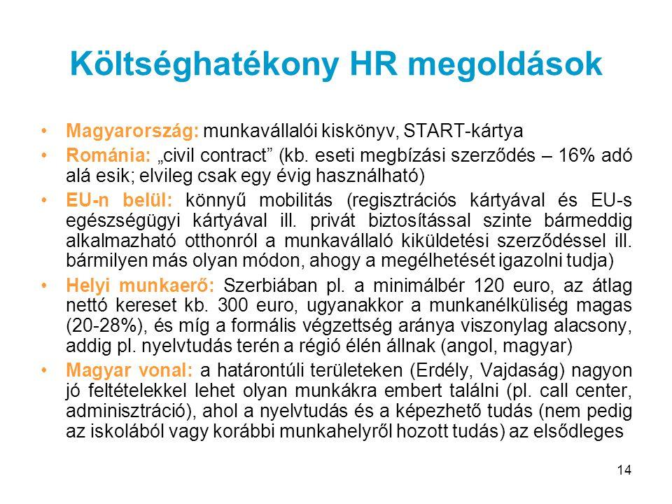 """14 Költséghatékony HR megoldások Magyarország: munkavállalói kiskönyv, START-kártya Románia: """"civil contract"""" (kb. eseti megbízási szerződés – 16% adó"""