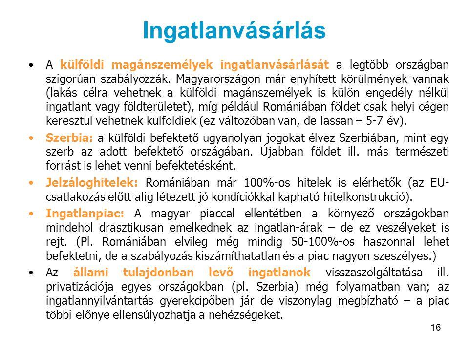 16 Ingatlanvásárlás A külföldi magánszemélyek ingatlanvásárlását a legtöbb országban szigorúan szabályozzák. Magyarországon már enyhített körülmények