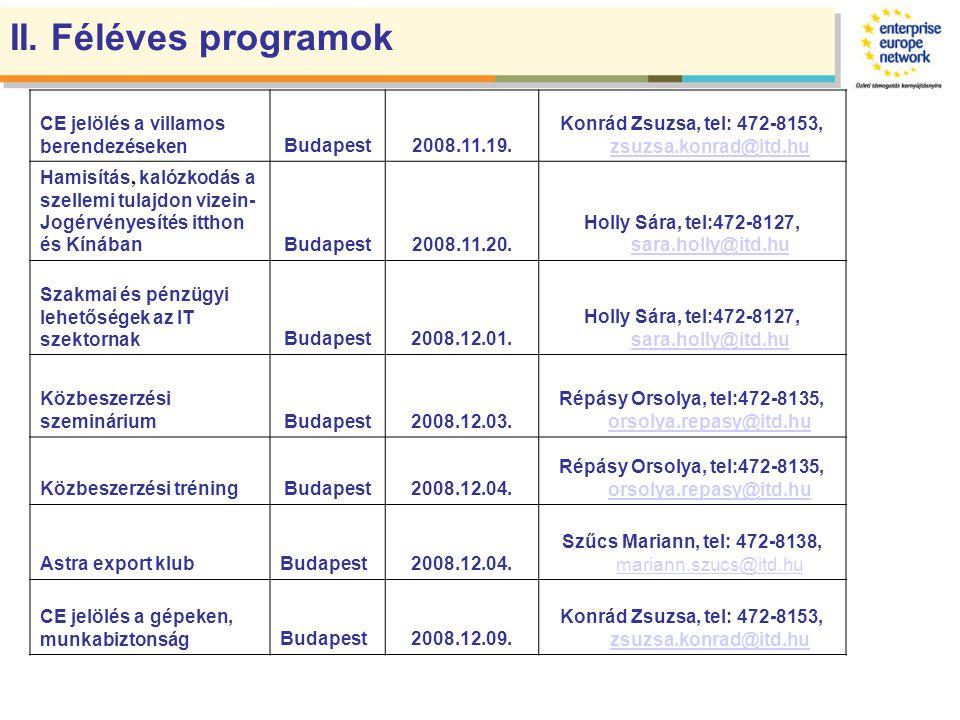 II. Féléves programok CE jelölés a villamos berendezésekenBudapest2008.11.19.