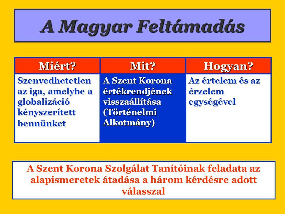 A Magyar Feltámadás Miért?Mit?Hogyan? Szenvedhetetlen az iga, amelybe a globalizáció kényszerített bennünket A Szent Korona értékrendjének visszaállít
