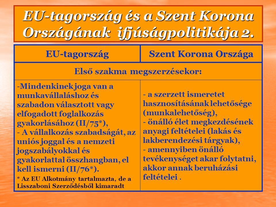 EU-tagország és a Szent Korona Országának ifjúságpolitikája 2. EU-tagországSzent Korona Országa Első szakma megszerzésekor: -Mindenkinek joga van a mu