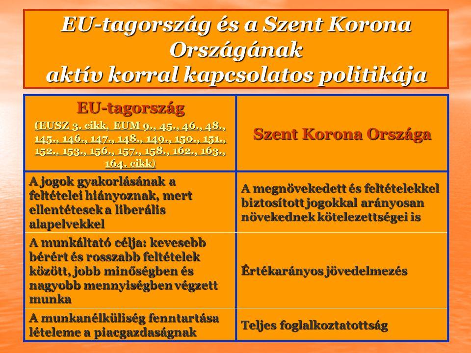 EU-tagország és a Szent Korona Országának aktív korral kapcsolatos politikája EU-tagország (EUSZ 3. cikk, EUM 9., 45., 46., 48., 145., 146., 147., 148