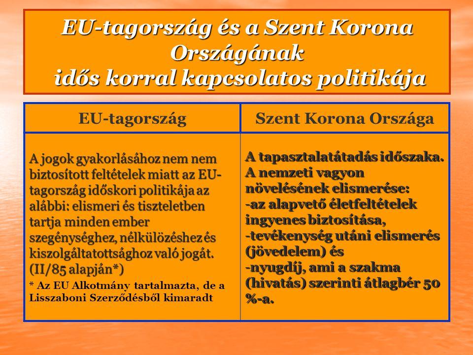 EU-tagország és a Szent Korona Országának idős korral kapcsolatos politikája EU-tagországSzent Korona Országa A jogok gyakorlásához nem nem biztosítot