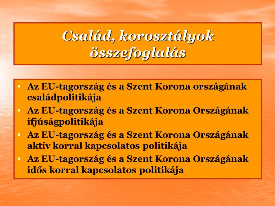 Család, korosztályok összefoglalás Az EU-tagország és a Szent Korona országának családpolitikája Az EU-tagország és a Szent Korona Országának ifjúságp