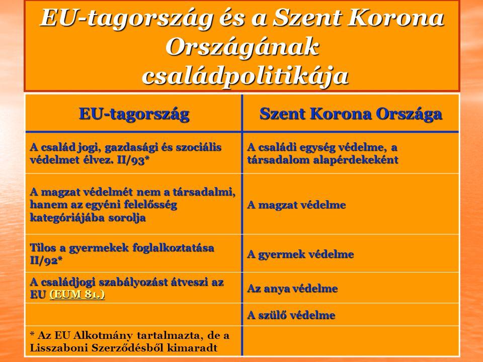 EU-tagország és a Szent Korona Országának családpolitikája EU-tagország Szent Korona Országa A család jogi, gazdasági és szociális védelmet élvez. II/