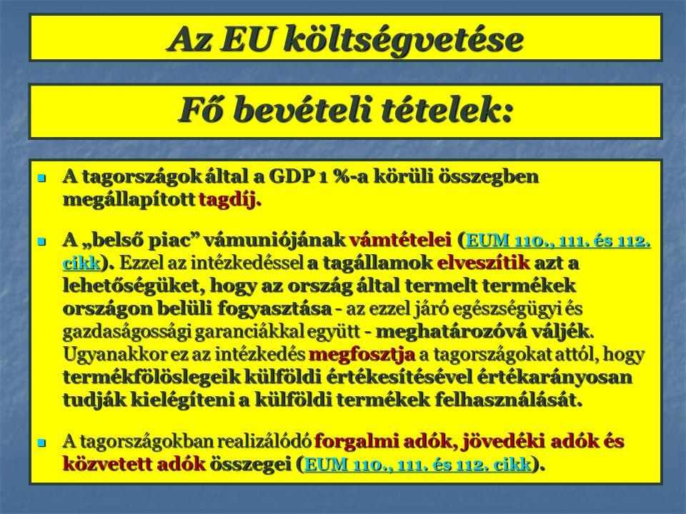 Az EU költségvetése Fő bevételi tételek: A tagországok által a GDP 1 %-a körüli összegben megállapított tagdíj. A tagországok által a GDP 1 %-a körüli