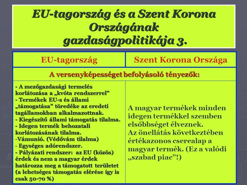 """EU-tagországSzent Korona Országa A versenyképességet befolyásoló tényezők: - A mezőgazdasági termelés korlátozása a """"kvóta rendszerrel"""" - Termékek EU-"""