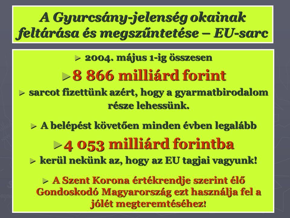 A Gyurcsány-jelenség okainak feltárása és megszűntetése – EU-sarc ► 2004. május 1-ig összesen ► 8 866 milliárd forint ► sarcot fizettünk azért, hogy a