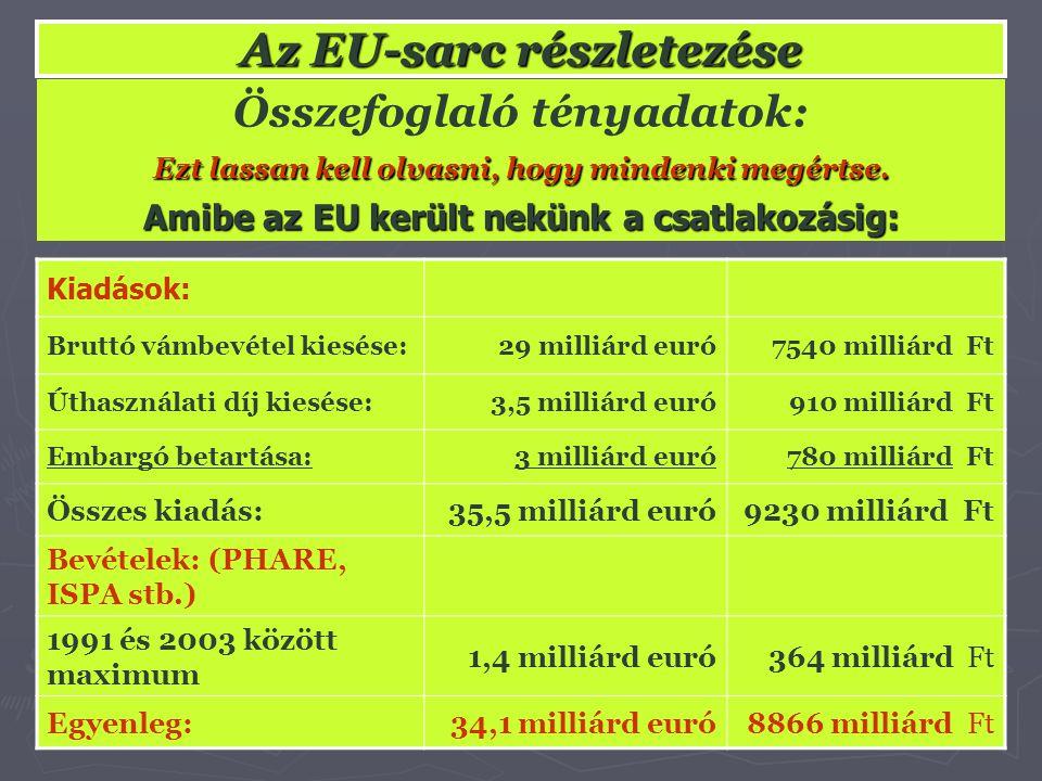 Az EU-sarc részletezése Kiadások: Bruttó vámbevétel kiesése:29 milliárd euró7540 milliárd Ft Úthasználati díj kiesése:3,5 milliárd euró910 milliárd Ft