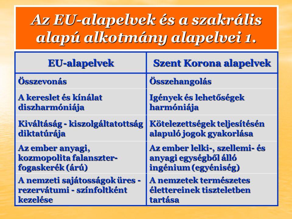 Az EU-alapelvek és a szakrális alapú alkotmány alapelvei 1.