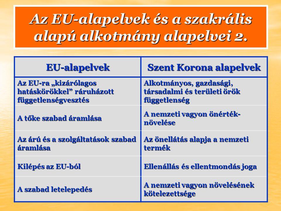 """Az EU-alapelvek és a szakrális alapú alkotmány alapelvei 2. EU-alapelvek Szent Korona alapelvek Az EU-ra """"kizárólagos hatáskörökkel"""" ráruházott függet"""