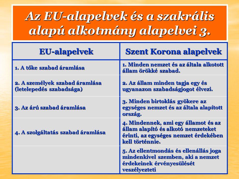 Az EU-alapelvek és a szakrális alapú alkotmány alapelvei 3. EU-alapelvek Szent Korona alapelvek 1. A tőke szabad áramlása 1. Minden nemzet és az által