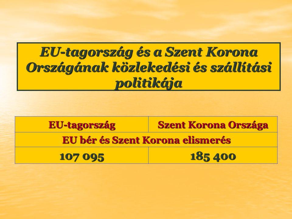 EU-tagország Szent Korona Országa EU bér és Szent Korona elismerés 107 095 185 400 EU-tagország és a Szent Korona Országának közlekedési és szállítási