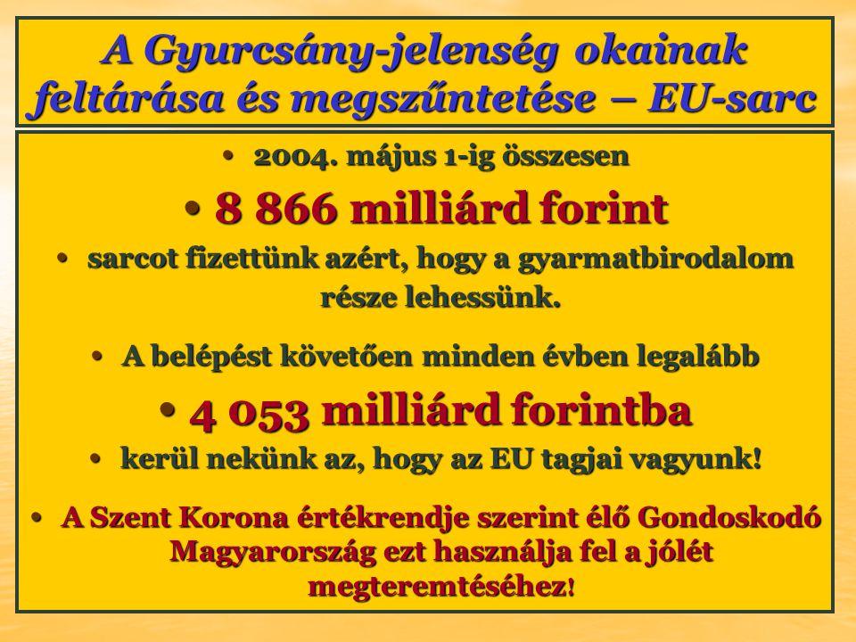 A Gyurcsány-jelenség okainak feltárása és megszűntetése – EU-sarc 2004.