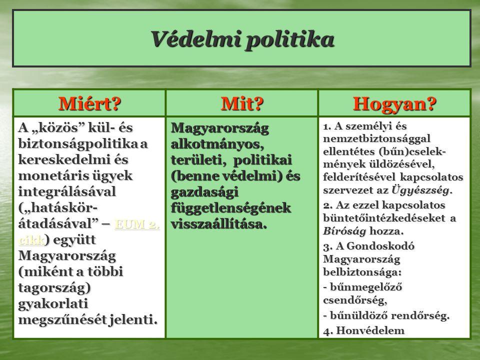 Védelmi politika Miért Mit Hogyan.