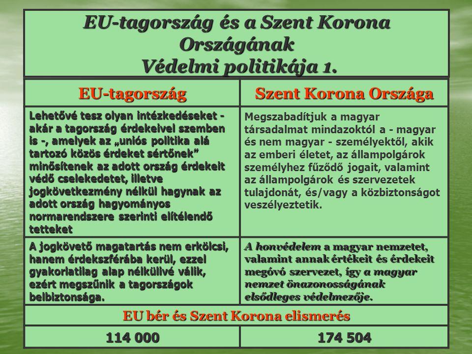 """EU-tagország Szent Korona Országa Lehetővé tesz olyan intézkedéseket - akár a tagország érdekeivel szemben is -, amelyek az """"uniós politika alá tartozó közös érdeket sértőnek minősítenek az adott ország érdekeit védő cselekedetet, illetve jogkövetkezmény nélkül hagynak az adott ország hagyományos normarendszere szerinti elítélendő tetteket Megszabadítjuk a magyar társadalmat mindazoktól a - magyar és nem magyar - személyektől, akik az emberi életet, az állampolgárok személyhez fűződő jogait, valamint az állampolgárok és szervezetek tulajdonát, és/vagy a közbiztonságot veszélyeztetik."""