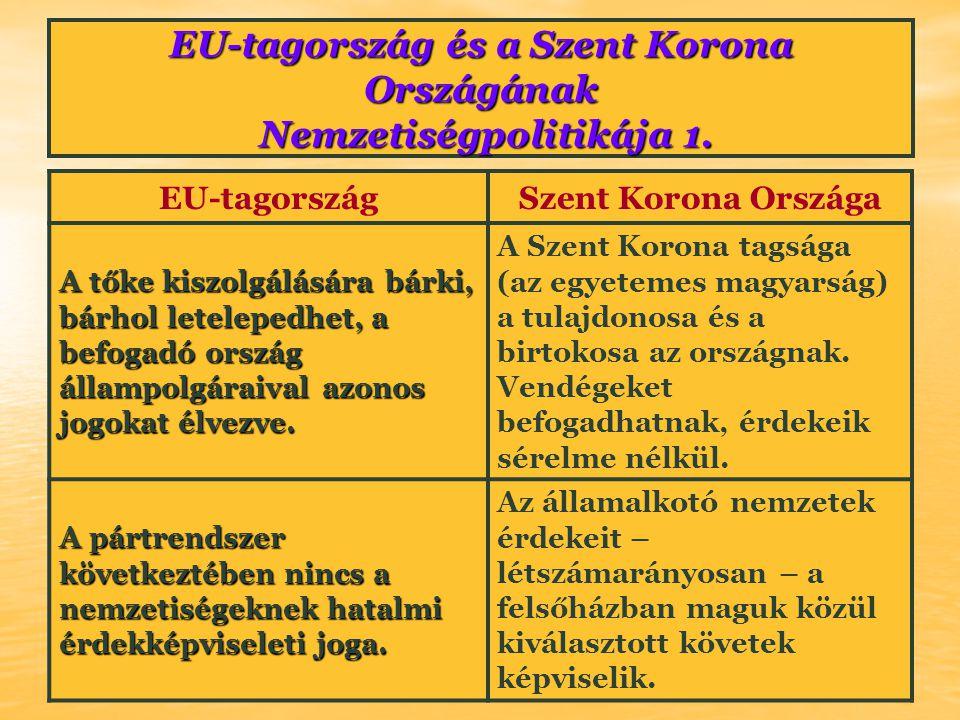EU-tagországSzent Korona Országa A tőke kiszolgálására bárki, bárhol letelepedhet, a befogadó ország állampolgáraival azonos jogokat élvezve. A Szent