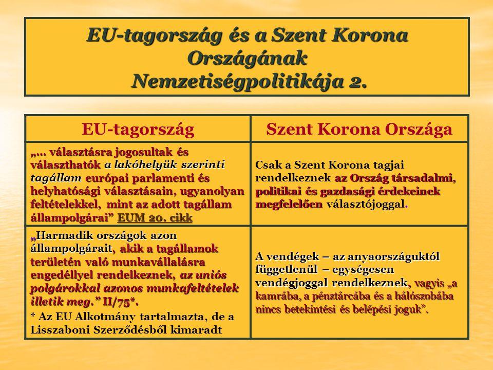 """EU-tagországSzent Korona Országa """"… választásra jogosultak és választhatók a lakóhelyük szerinti tagállam európai parlamenti és helyhatósági választásain, ugyanolyan feltételekkel, mint az adott tagállam állampolgárai EUM 20."""