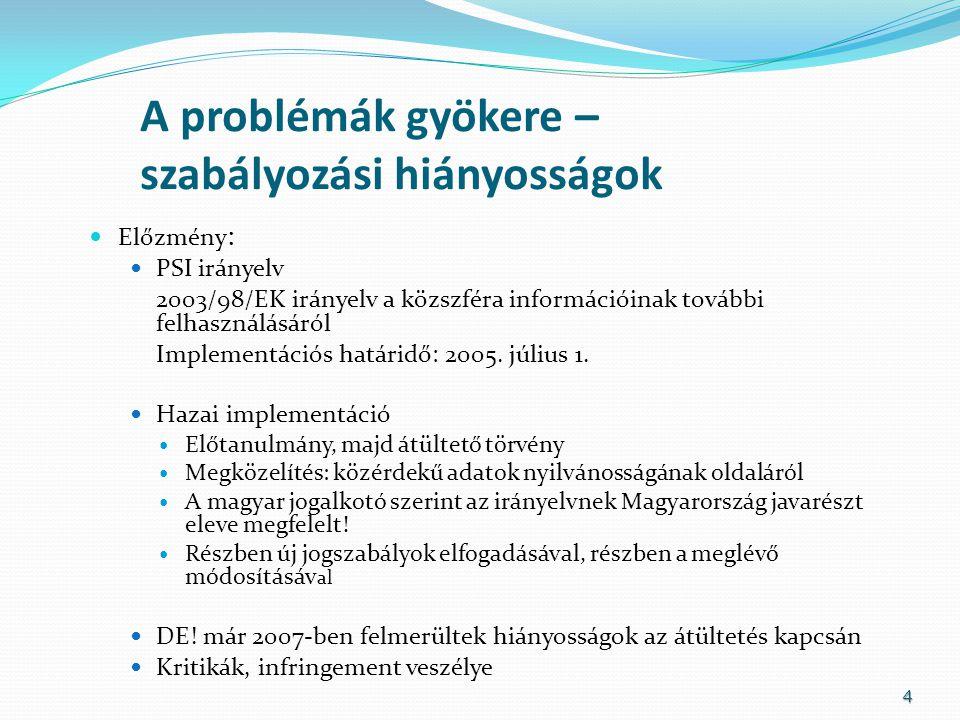 A problémák gyökere – szabályozási hiányosságok Előzmény : PSI irányelv 2003/98/EK irányelv a közszféra információinak további felhasználásáról Implementációs határidő: 2005.