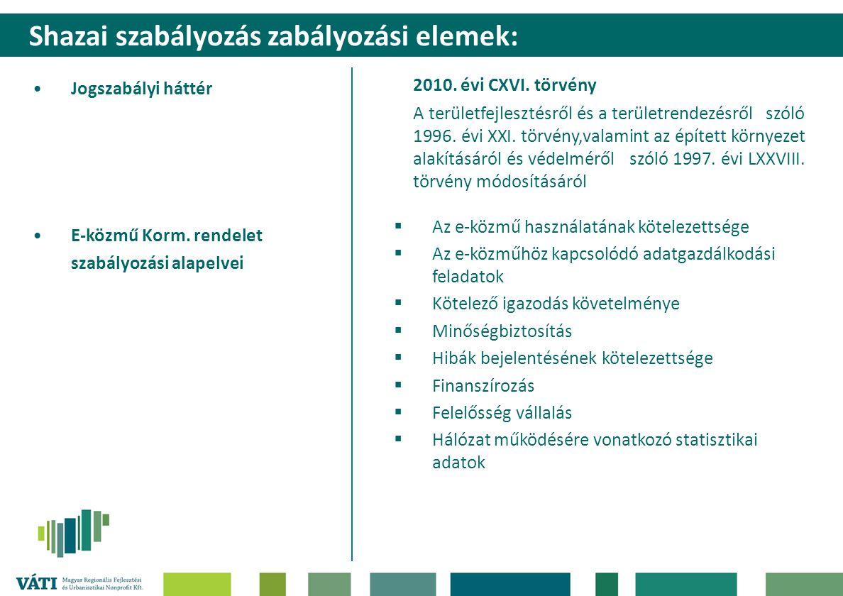 Jogszabályi háttér E-közmű Korm. rendelet szabályozási alapelvei Shazai szabályozás zabályozási elemek: 2010. évi CXVI. törvény A területfejlesztésről