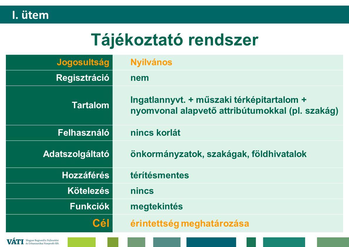 Tájékoztató rendszer JogosultságNyilvános Regisztrációnem Tartalom Ingatlannyvt. + műszaki térképitartalom + nyomvonal alapvető attribútumokkal (pl. s