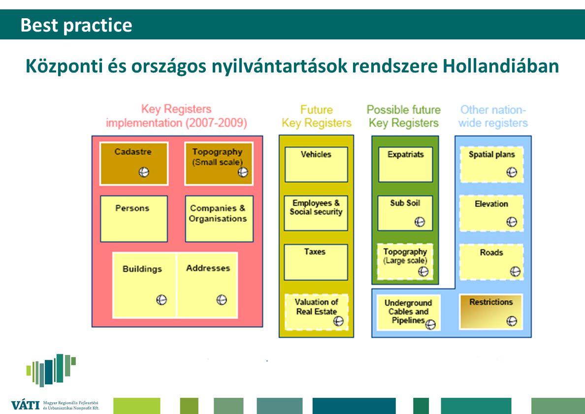 Központi és országos nyilvántartások rendszere Hollandiában Best practice