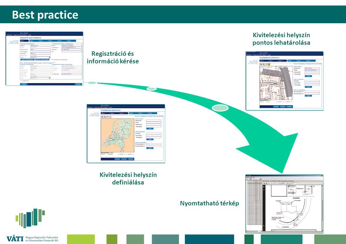Regisztráció és információ kérése Kivitelezési helyszín definiálása Kivitelezési helyszín pontos lehatárolása Nyomtatható térkép Best practice