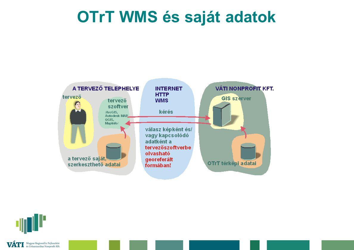 OTrT WMS és saját adatok