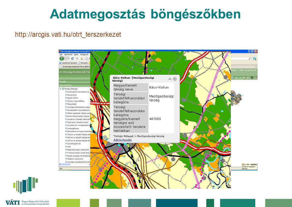 Adatmegosztás böngészőkben http://arcgis.vati.hu/otrt_terszerkezet