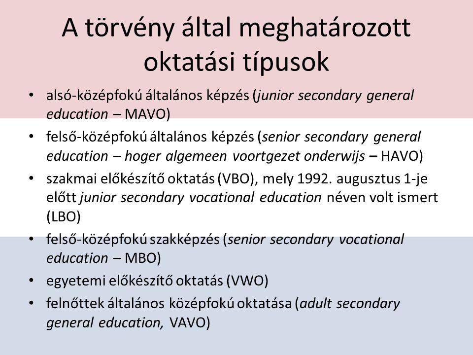 A törvény által meghatározott oktatási típusok alsó-középfokú általános képzés (junior secondary general education – MAVO) felső-középfokú általános képzés (senior secondary general education – hoger algemeen voortgezet onderwijs – HAVO) szakmai előkészítő oktatás (VBO), mely 1992.