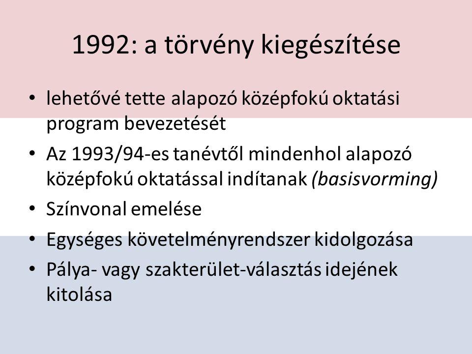 1992: a törvény kiegészítése lehetővé tette alapozó középfokú oktatási program bevezetését Az 1993/94-es tanévtől mindenhol alapozó középfokú oktatással indítanak (basisvorming) Színvonal emelése Egységes követelményrendszer kidolgozása Pálya- vagy szakterület-választás idejének kitolása