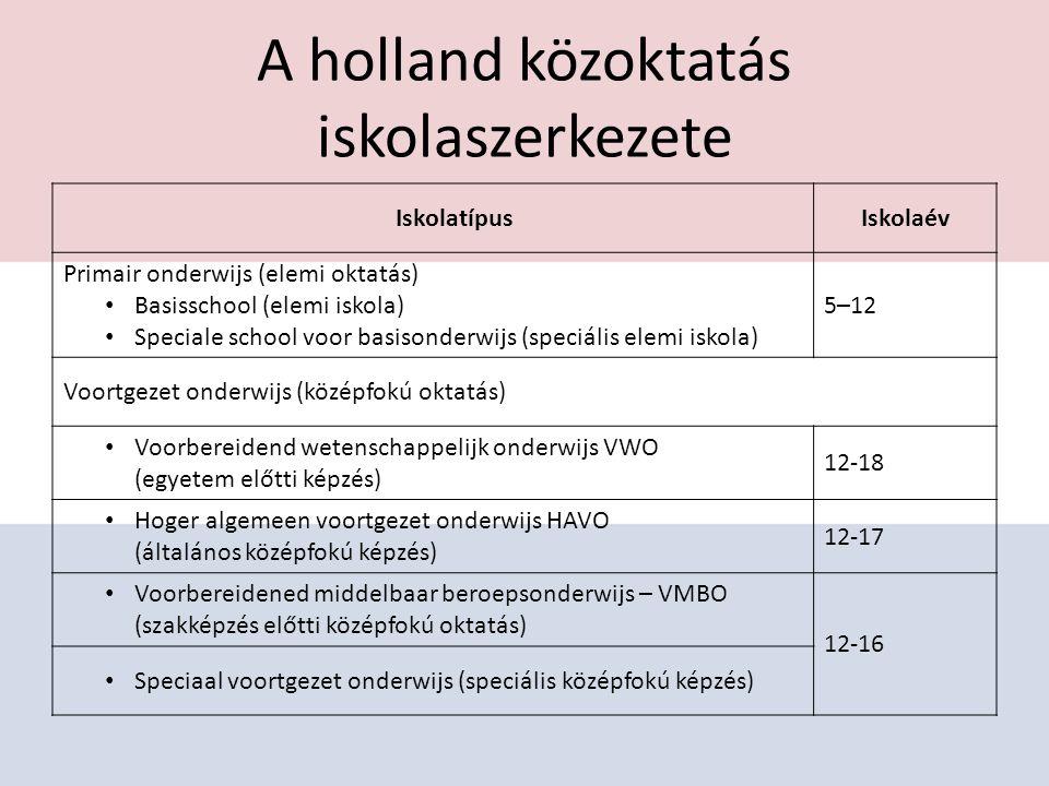 A holland közoktatás iskolaszerkezete IskolatípusIskolaév Primair onderwijs (elemi oktatás) Basisschool (elemi iskola) Speciale school voor basisonder