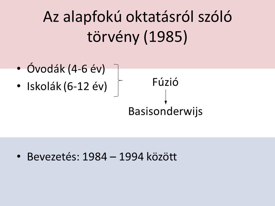 Az alapfokú oktatásról szóló törvény (1985) Óvodák (4-6 év) Iskolák (6-12 év) Bevezetés: 1984 – 1994 között Fúzió Basisonderwijs