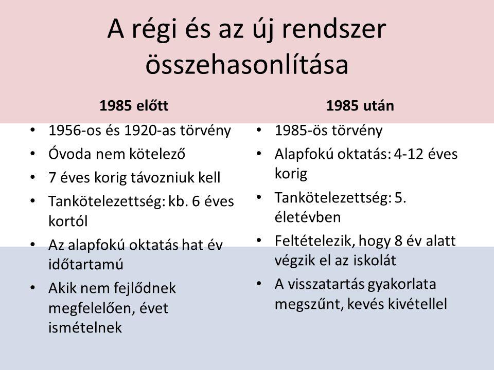 A régi és az új rendszer összehasonlítása 1985 előtt 1956-os és 1920-as törvény Óvoda nem kötelező 7 éves korig távozniuk kell Tankötelezettség: kb. 6
