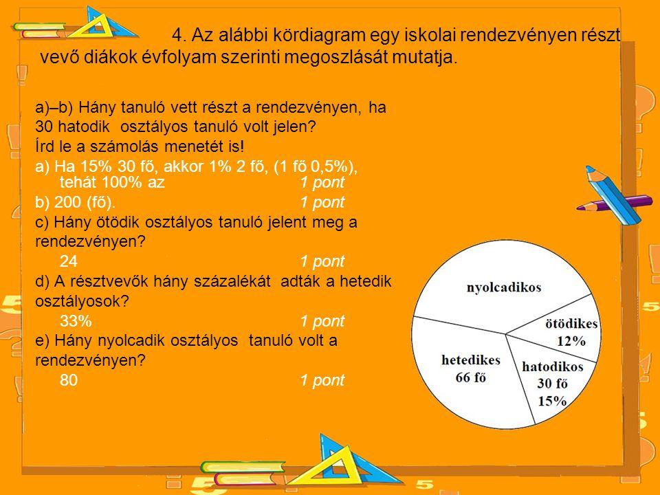 4. Az alábbi kördiagram egy iskolai rendezvényen részt vevő diákok évfolyam szerinti megoszlását mutatja. a)–b) Hány tanuló vett részt a rendezvényen,