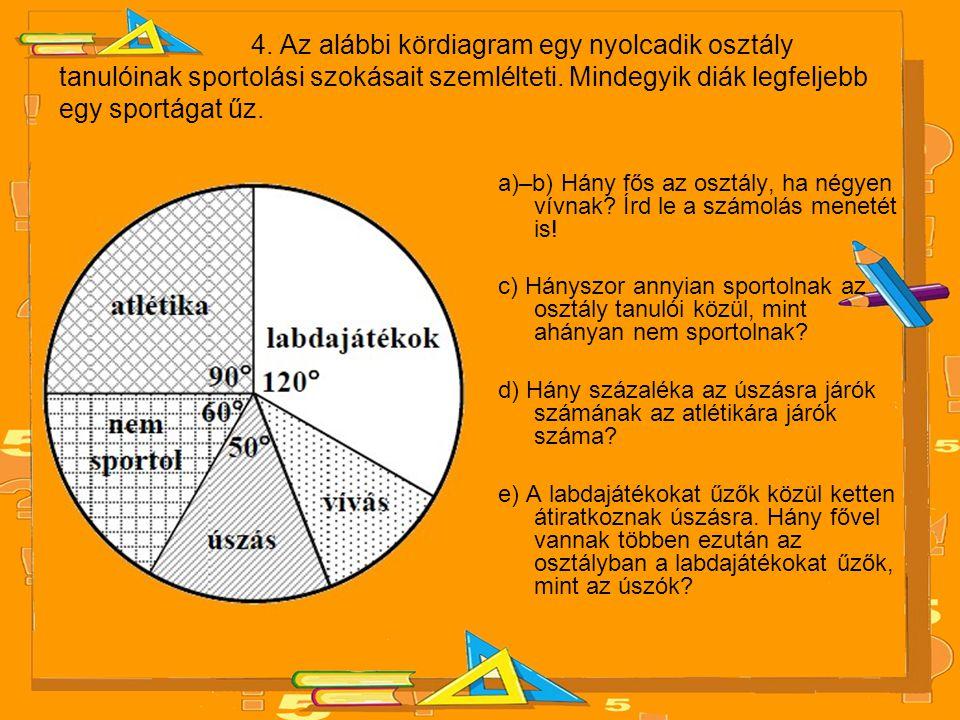 4.Az alábbi kördiagram egy nyolcadik osztály tanulóinak sportolási szokásait szemlélteti.