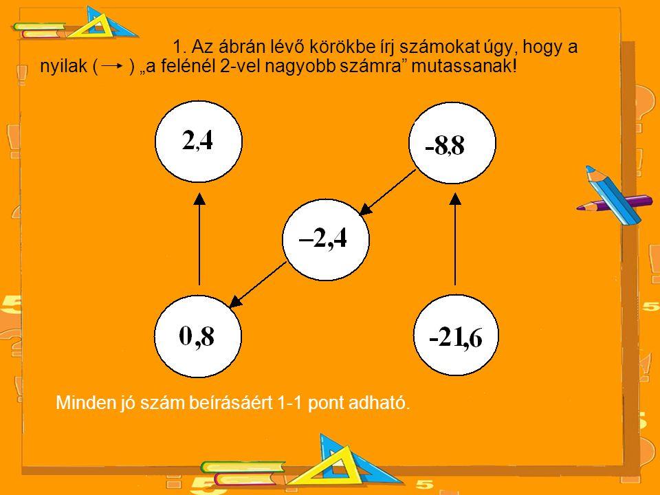 Minden jó szám beírásáért 1-1 pont adható.