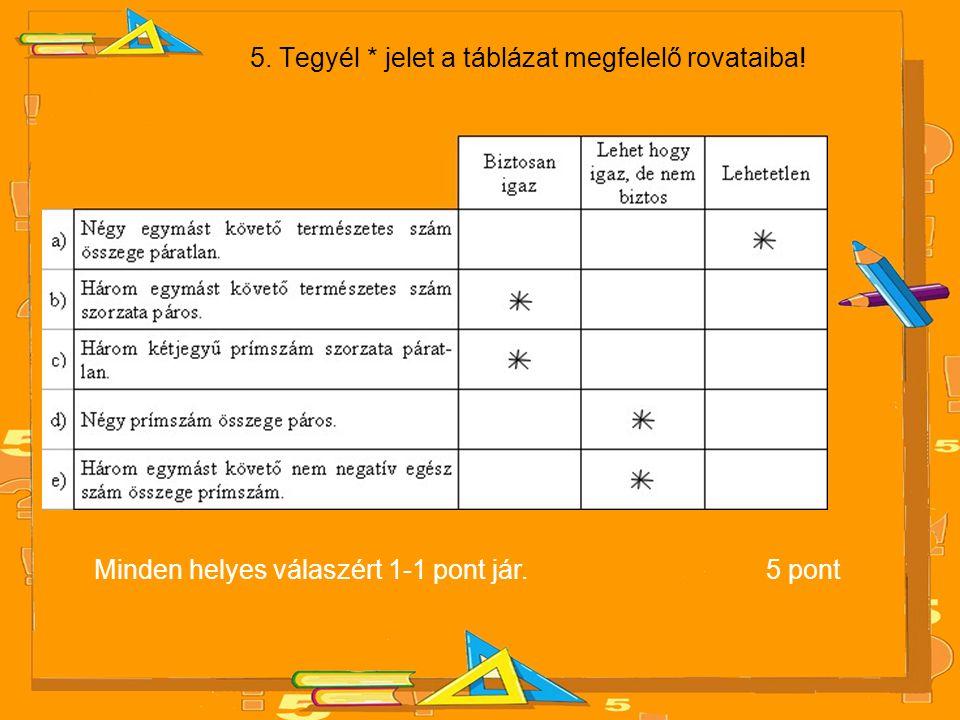 Minden helyes válaszért 1-1 pont jár.5 pont