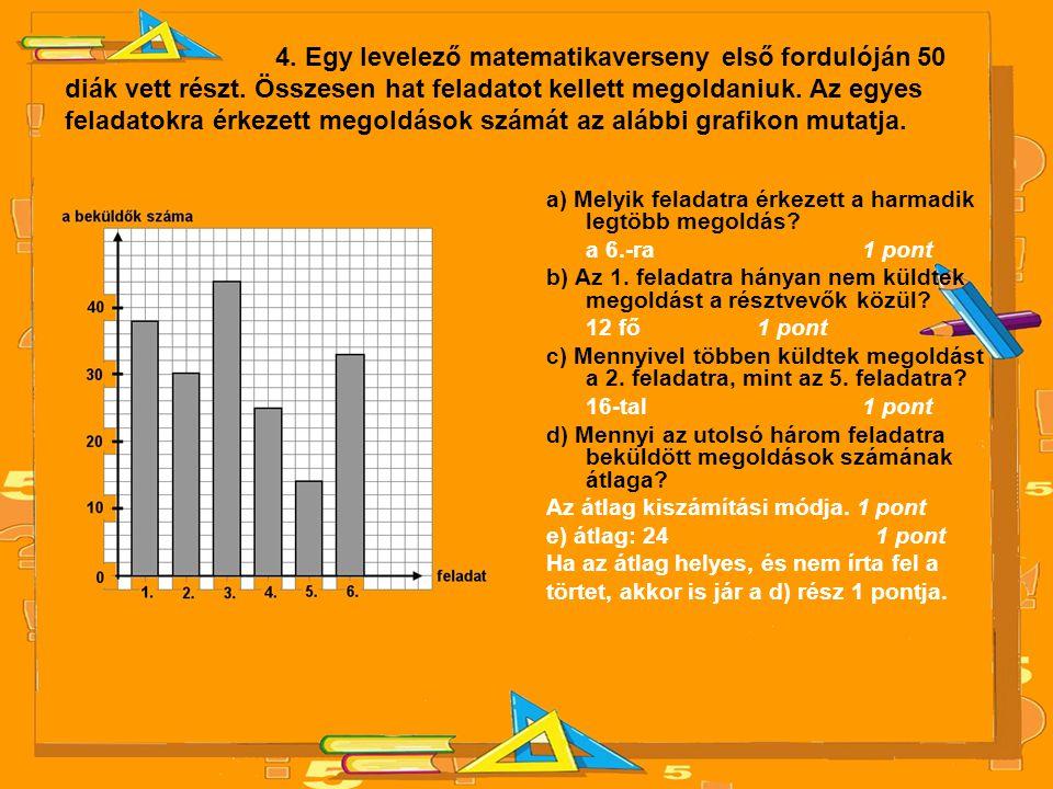 4. Egy levelező matematikaverseny első fordulóján 50 diák vett részt. Összesen hat feladatot kellett megoldaniuk. Az egyes feladatokra érkezett megold