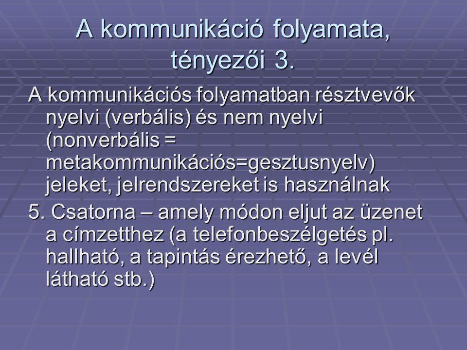 A kommunikáció folyamata, tényezői 4. 6.