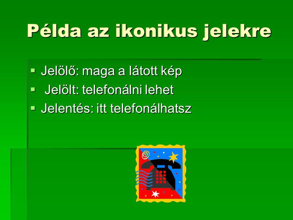 Példa a szimbolikus jelekre  Jelölő:  Közlekedési, tájékoztató tábla  Jelölt: Magyarország@pont  Jelentés, jeltárgy:  itt, a táblával jelzett épületben internetezési lehetőség van