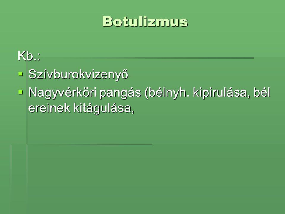 Botulizmus Kb.:  Szívburokvizenyő  Nagyvérköri pangás (bélnyh. kipirulása, bél ereinek kitágulása,