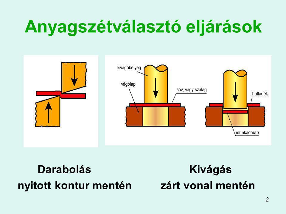 33 Nyújtva húzás Elsősorban karosszéria lemezek (pl.