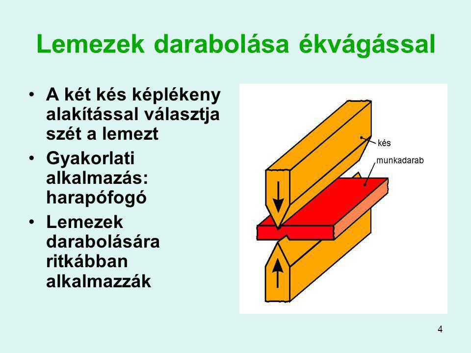 5 Vágás körollóval A forgó kések közötti vágás nyírással történik Ezzel az eljárással széles szalagot hasítanak lemezcsíkokra A csíkokat külön csévélik fel