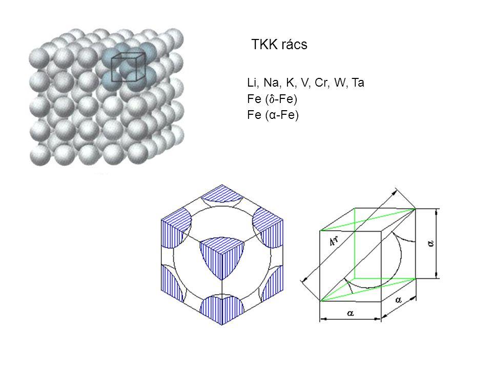 Li, Na, K, V, Cr, W, Ta Fe (  -Fe) Fe (α-Fe) TKK rács
