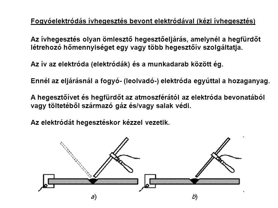 Fogyóelektródás ívhegesztés bevont elektródával (kézi ívhegesztés) Az ívhegesztés olyan ömlesztő hegesztőeljárás, amelynél a hegfürdőt létrehozó hőmen